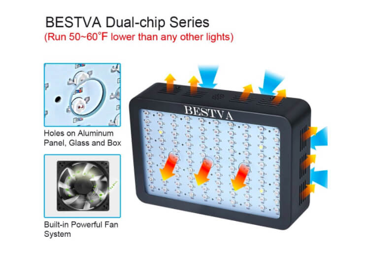 Bestva-1000-LED-Grow-Light-Reviews-fan
